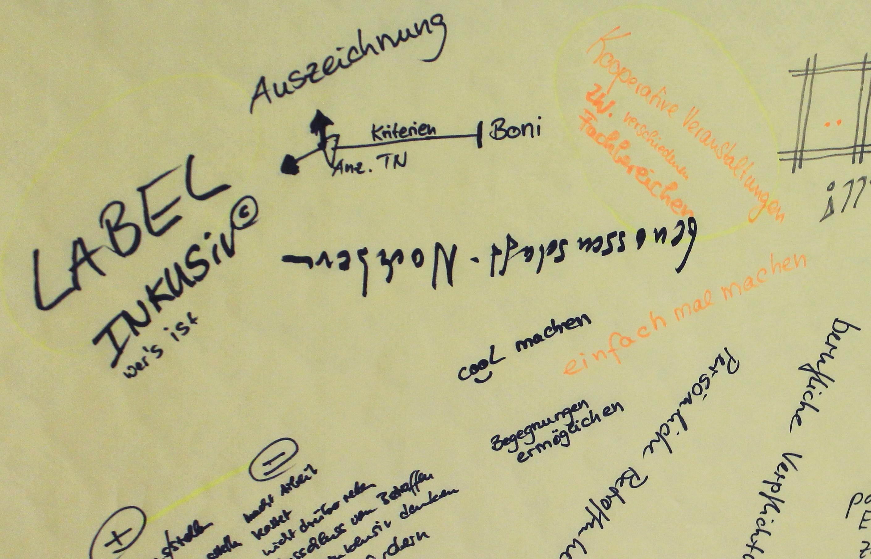 Bild von einer mit Textmarker vollgeschriebene Papiertischdecke mit verschiedenen Ideen als Schlagwörter. Beispielsweise: Label inklusiv, Auszeichung, einfach mal machen, cool machen, Begegnungen ermöglichen, Kooperative Veranstaltungen etc.